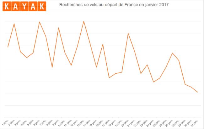 Qui a peur du vendredi 13 kayak blog france for Peur du nombre 13